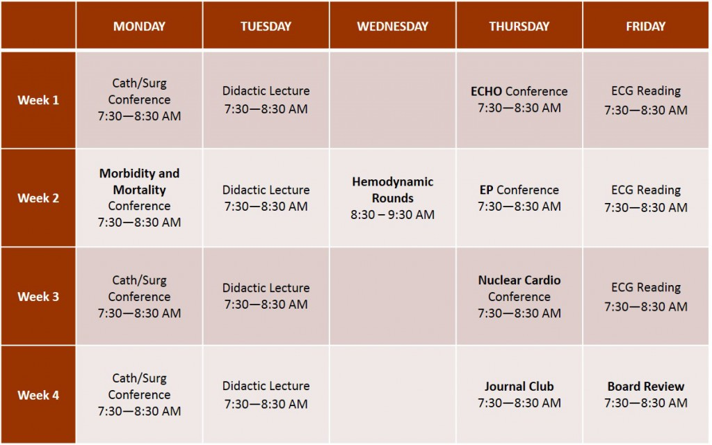 cvd monthly didactic schedule